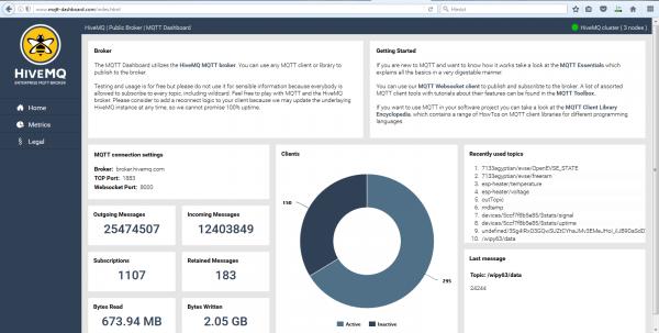 IoT MQTT prakticky v automatizaci - 2 díl - MQTT fx