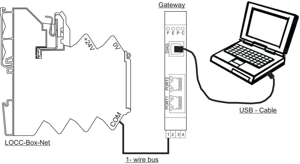 Průmyslová elektronická nastavitelná pojistka pro 24V